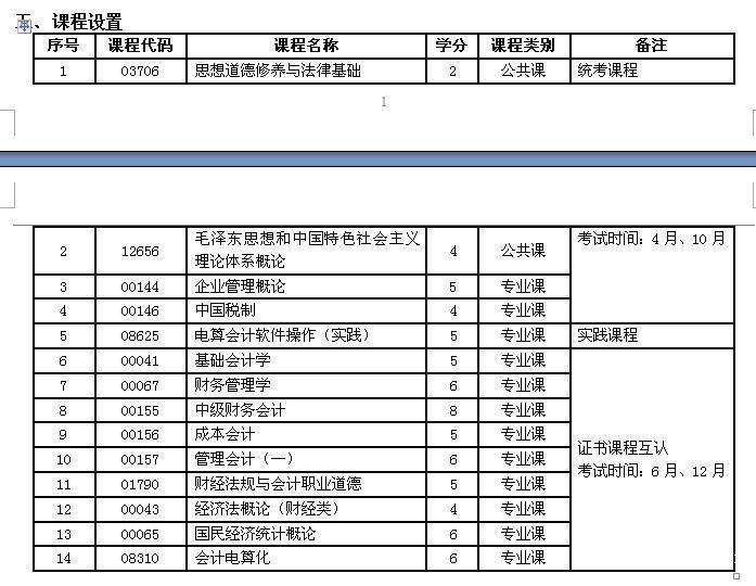 湖南大众传媒职业技术学院会计专业自考专科招生简章